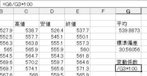 エクセルで三菱UFJFG株価の変動係数の算出