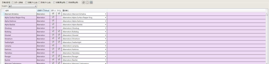 ark server mager MOD導入方法その3。一覧にmodが表示される